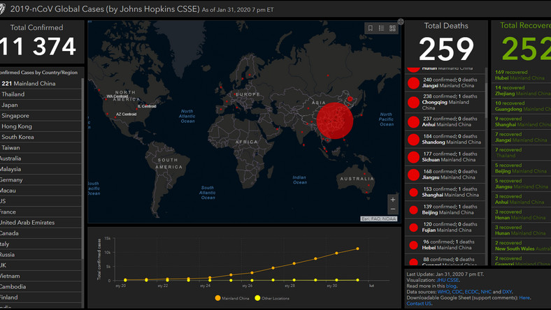 Interaktywna mapa wirusa