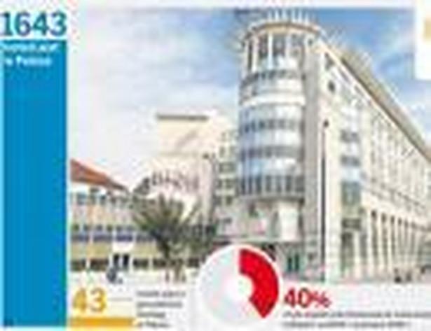 W Polsce jest 1643 hoteli