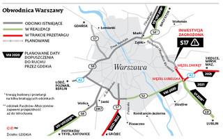 Warszawa: Urzędowa zmowa przeciw obwodnicy