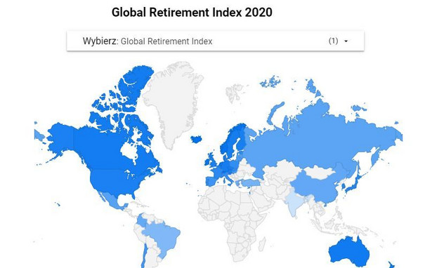 Global Retirement Index 2020