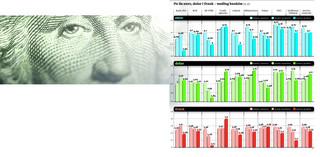 Prognoza ekonomistów 10 czołowych banków: Złoty będzie rósł w siłę