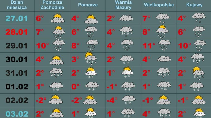 Prognoza Pogody Na 16 Dni Zima Na Razie Nie Może Się Zdecydować