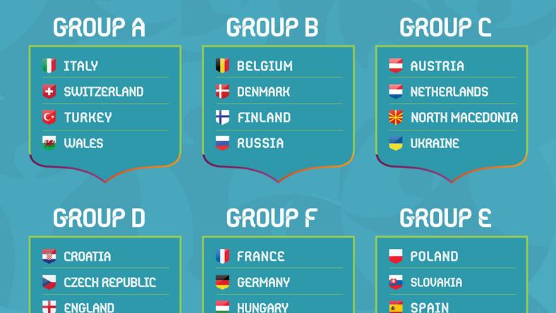 Terminarz mistrzostw Europy 2021. Zobacz, kiedy, gdzie i z kim zagrają Polacy