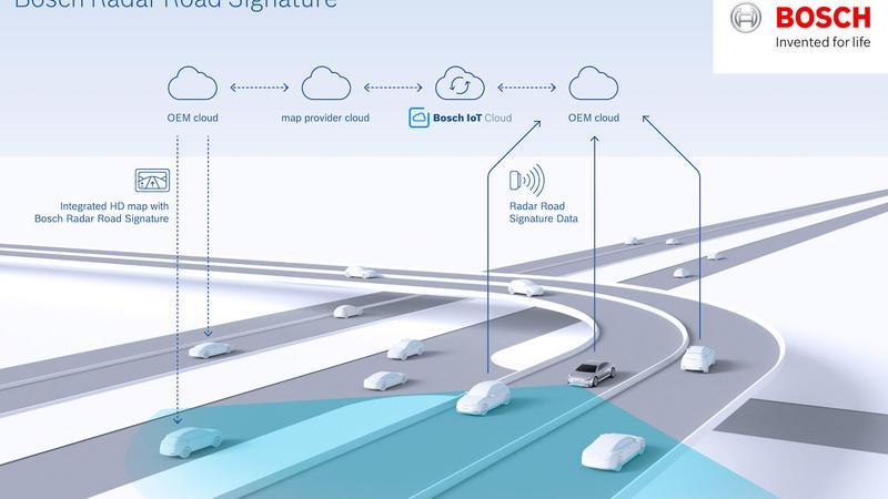 Bosch i TomTom tworzą mapy do autonomicznych samochodów