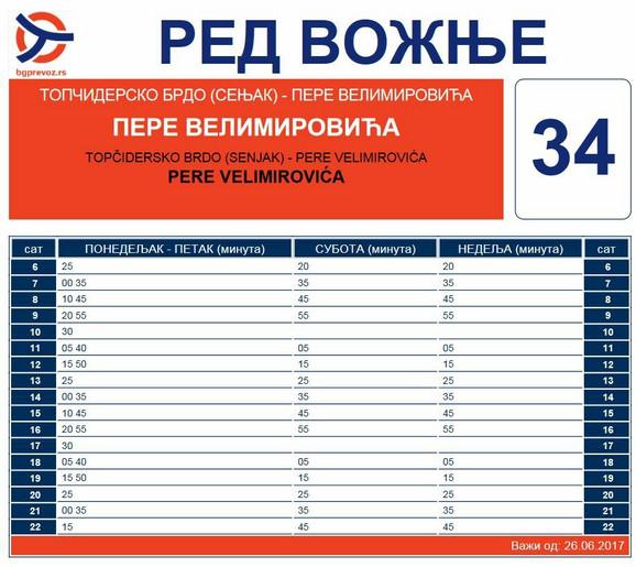 Polasci iz Pere Velimirovića
