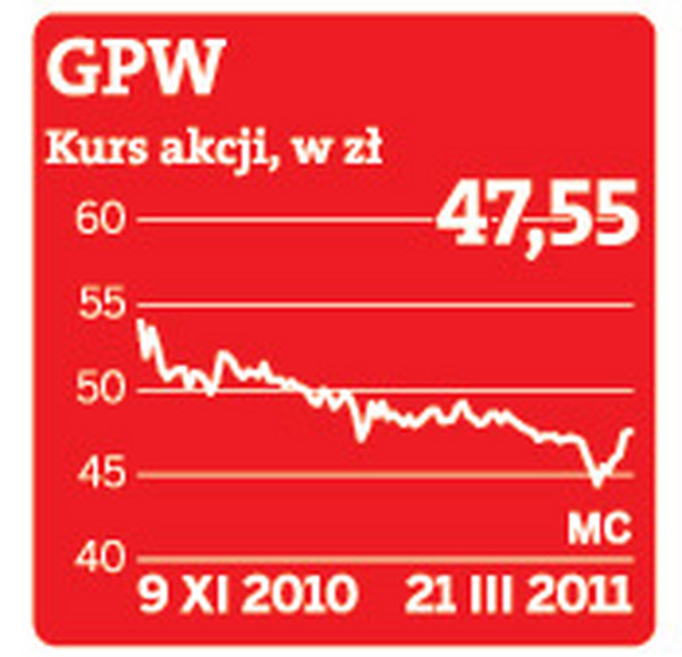 Kursy akcji na GPW. Fot. DGP