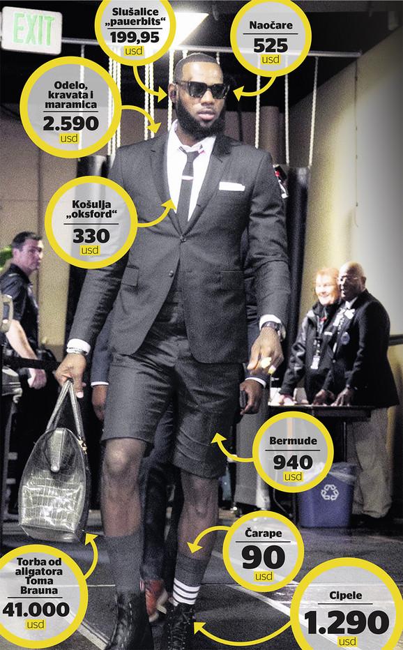 Grafika - ovoliko košta da se obučete kao Lebron