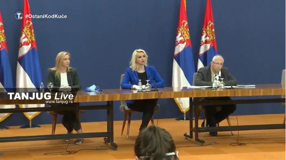 Presek stanja u Srbiji u 15 sati