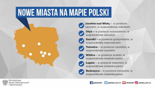 Nowe miasta w Polsce
