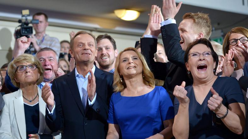 Oficjalne WYNIKI wyborów europejskich 2014. Platforma jednak wygrała z PiS