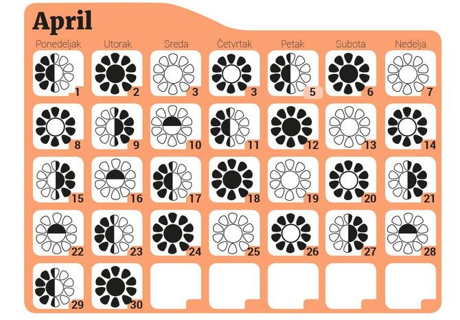 Ako poštujete oznake rokujo kalendara, kao što to rade Japanci, izbeći ćete mnoge neprijatnosti i iskoristićete maksimalno svoje šanse