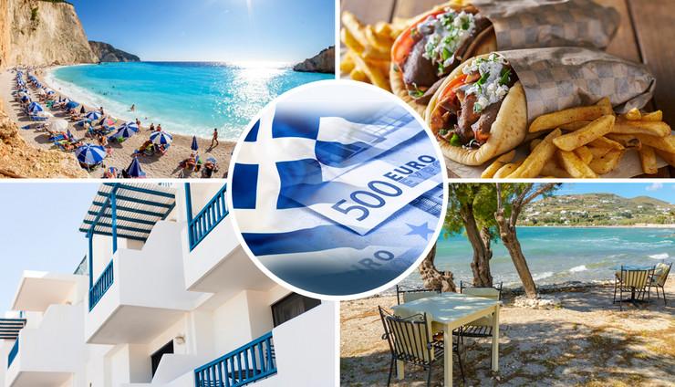 grcka cene kombo RAS Shutterstock