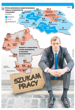 Bezrobocie w Polsce: Na Mazowszu jak na Mazurach