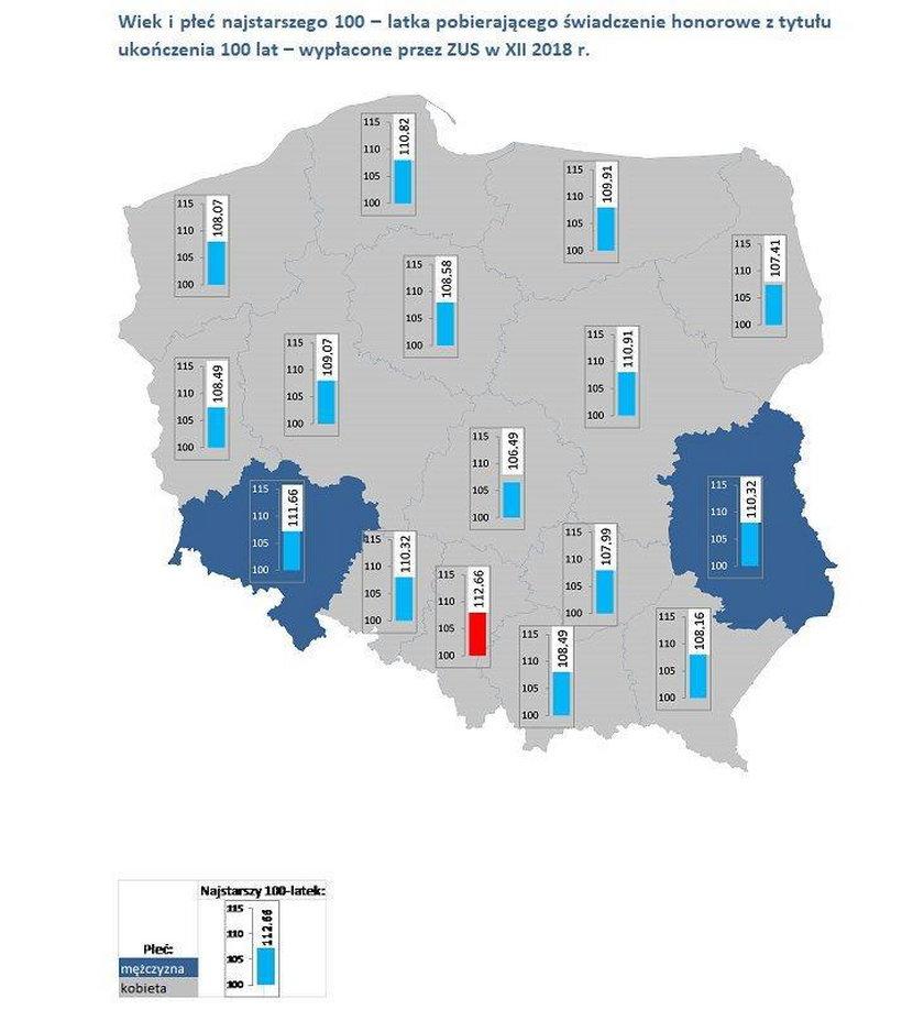 100 latkowie w Polsce