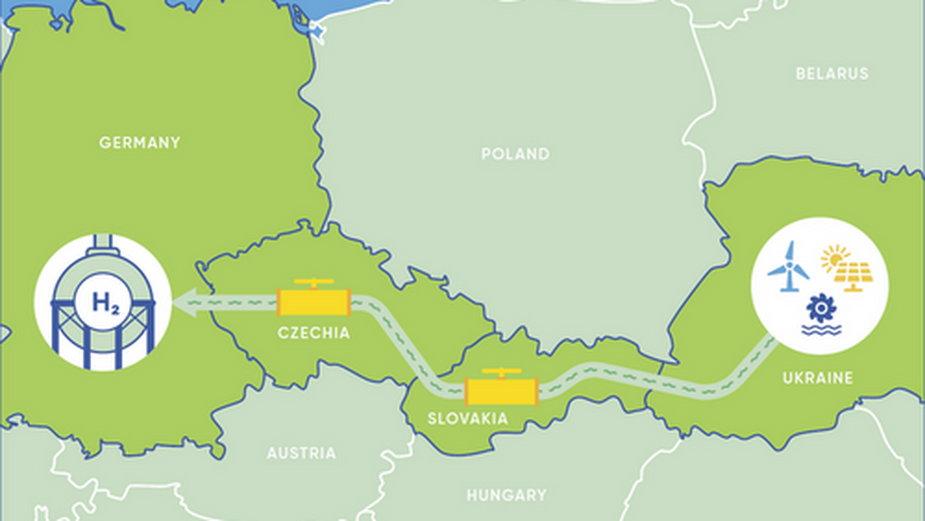 Autostrada wodorowa w Europie Środkowej. Grafika: Eustream