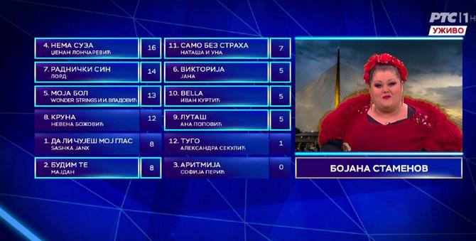 Bojana Stoimenov
