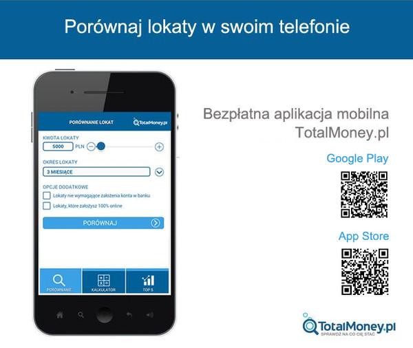 Aplikacja mobilna TotalMoney.pl