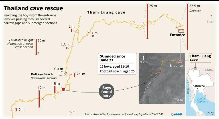 Diagram showing the estimated height of passages at selected cross sections of the Tham Luang cave system in Thailand.