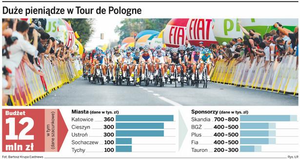 Duże pieniądze w Tour de Pologne