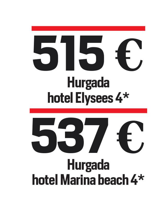 Cene letovanja u Turskoj i Egiptu