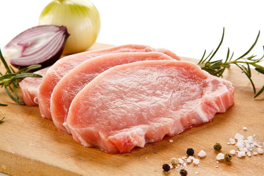 Ceny mięsa