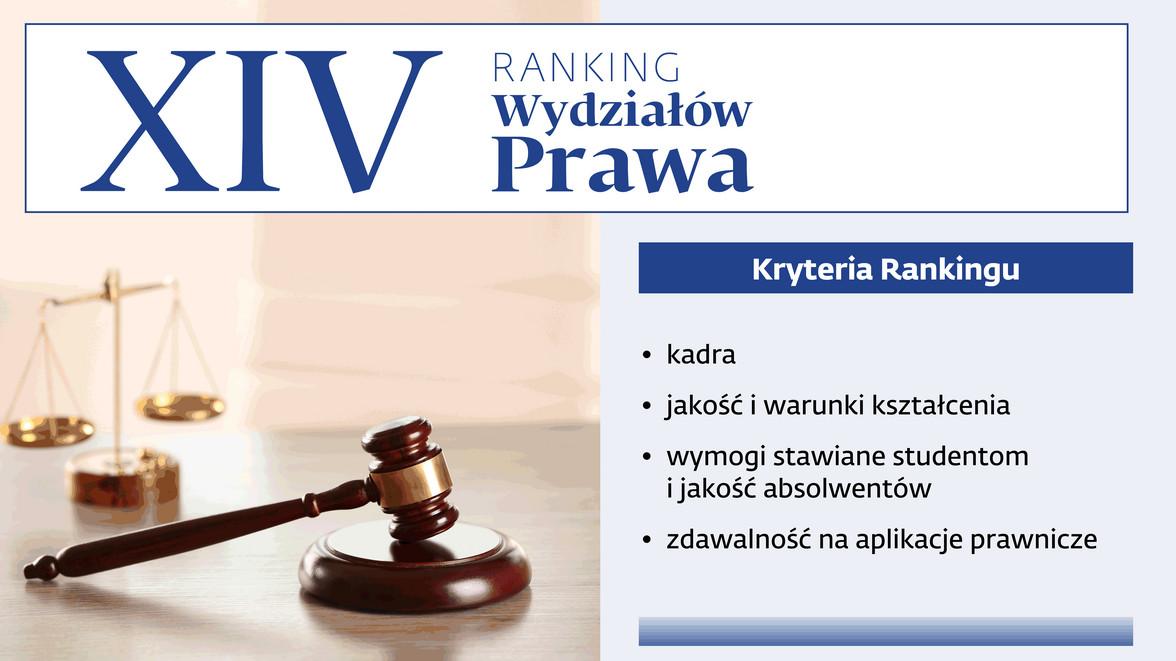 XIV Ranking Wydziałów Prawa