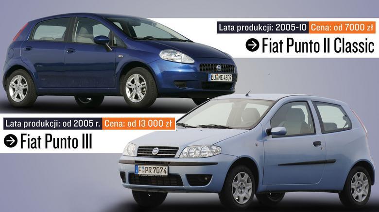 Jeśli szukacie Punto i chcecie przeznaczyć na nie ok. 15 tys. zł, to staniecie przed dylematem: Punto II Classic z 2010 r. czy o 4-5 lat starszy następca (porównane wersje benzynowe)?