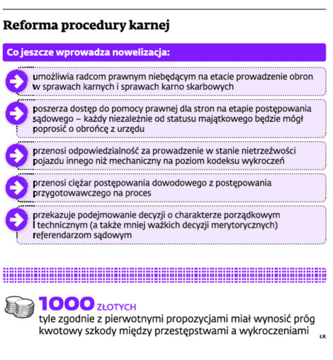 Reforma procedury karnej