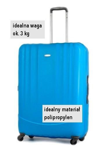 b8c4e1bf76335 Zastanawiasz się jaką walizkę kupić? Mamy dla ciebie 5 porad