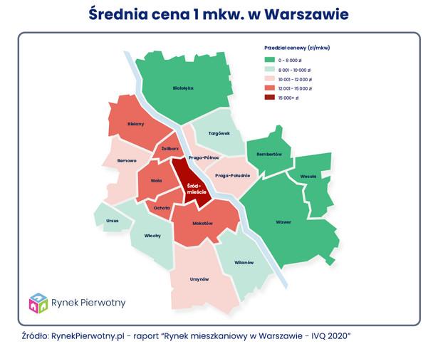 Średnia cena metr kwadratowego w Warszawie