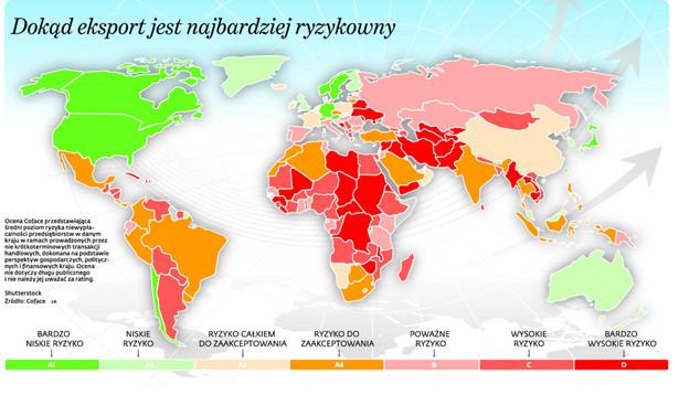 Dokąd eksport jest najbardziej ryzykowny