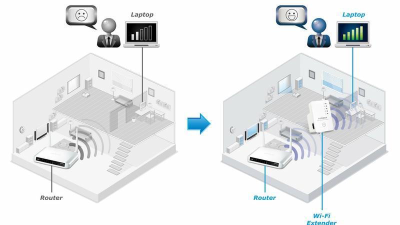 Rozszerzenie zasięgu sieci WiFi, fot. własne