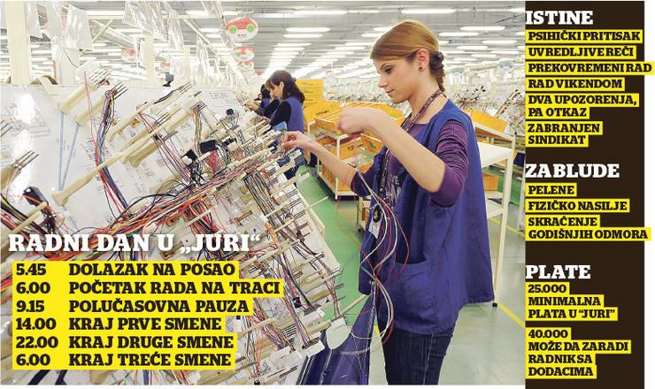 firma jura statistika cinjenice foto RAS