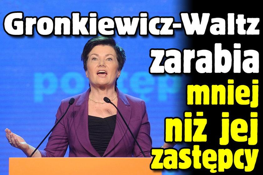 gronkiewicz waltz zarabia mneij niz jej zastepcy