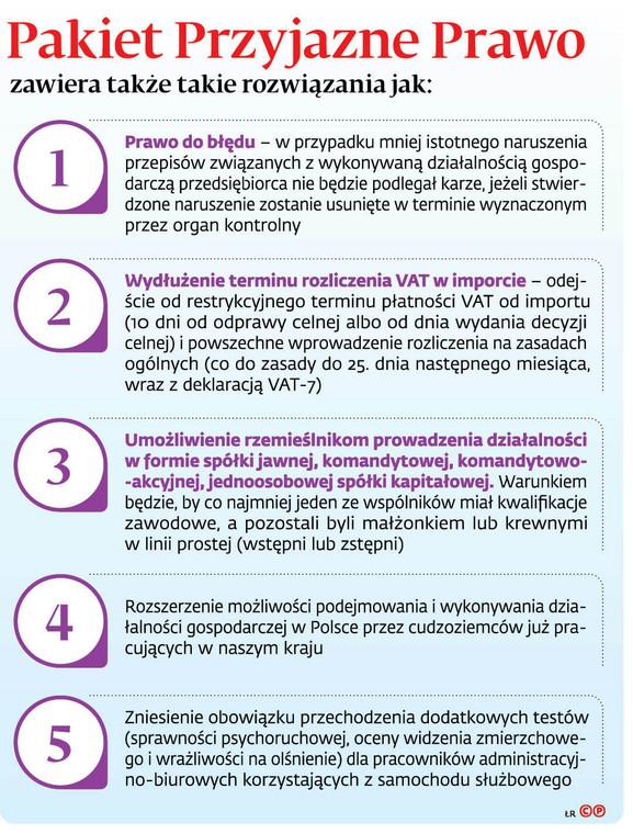 Pakiet Przyjazne Prawo zawiera także takie rozwiązania jak: