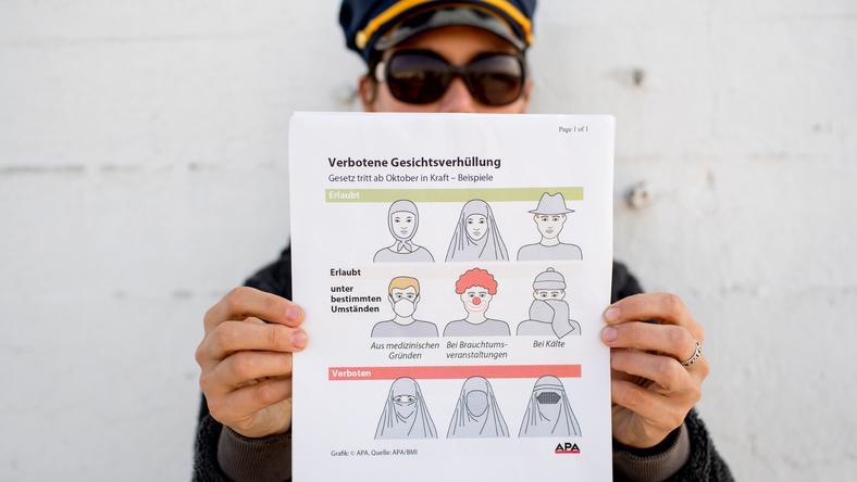 Instrukcja informująca o zakazie noszenia burki i nikabu