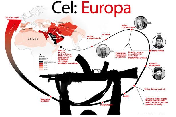Islamskie panstwo - cel Europa