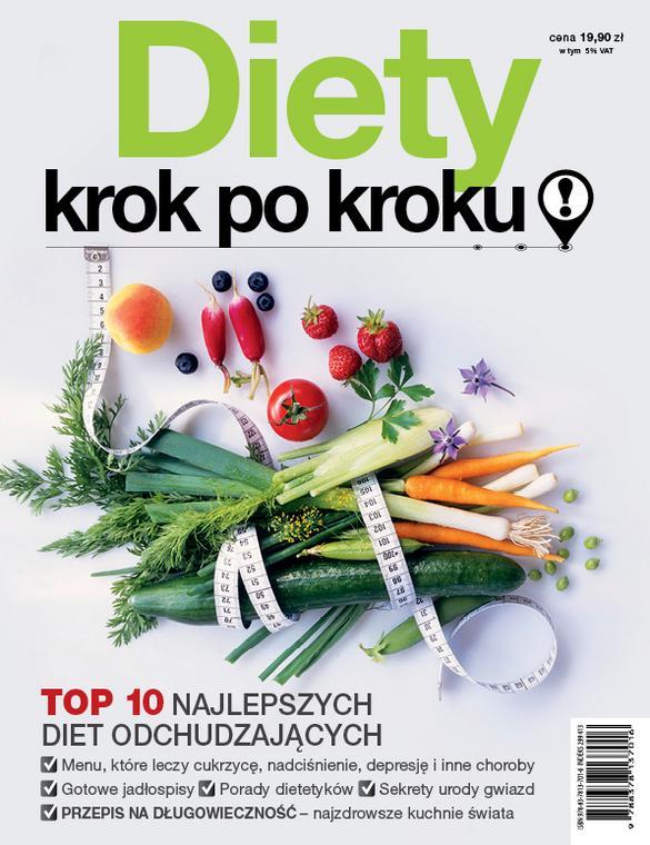 Dieta Norweska Jadlospis Efekty Zasady I Opinie Na Temat Diety