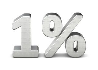 Problem z 1% podatku. Organizacje pożytku publicznego skarżą się na Twój e-PIT