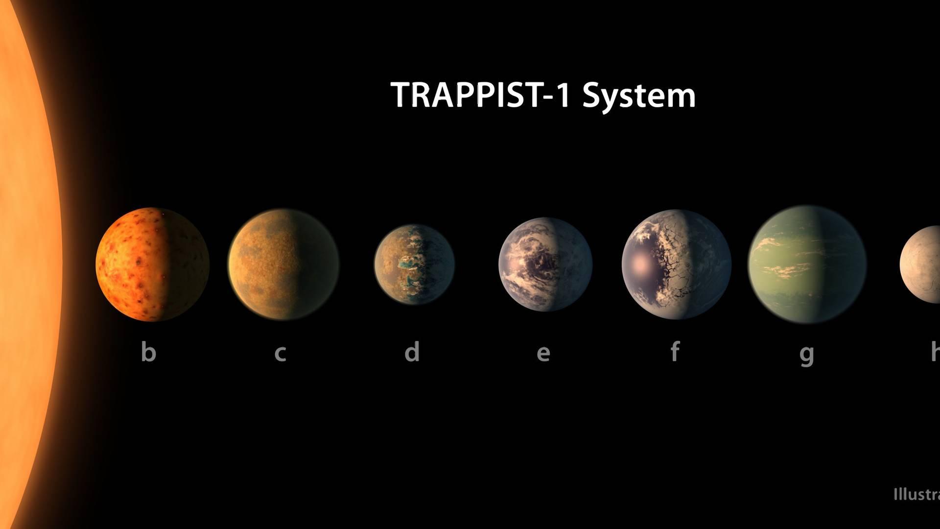 Neue Planeten Gefunden
