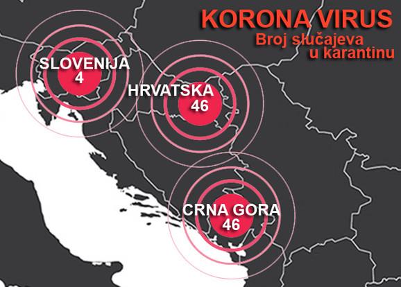 Sumnjivi slučajevi na Balkanu