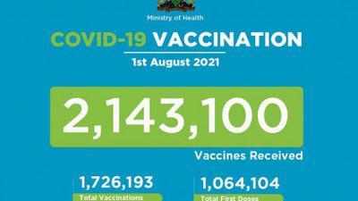 Coronavirus - Kenya: COVID-19 Vaccination (01 August 2021)