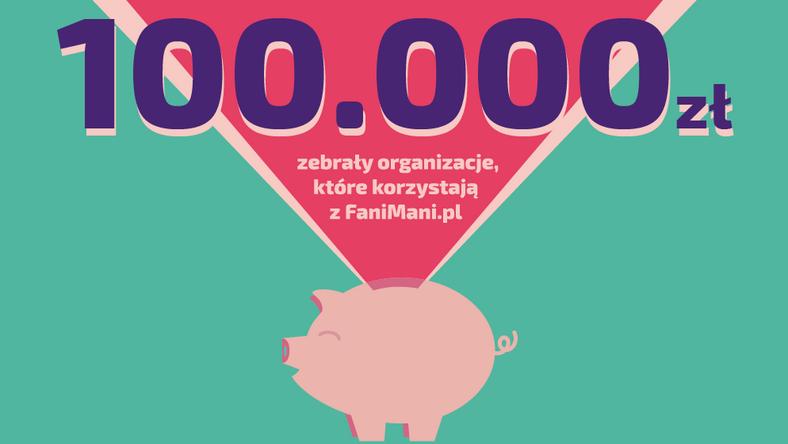 FaniMani.pl to idealna z form pomocy organizacjom społecznym, w którą może zaangażować się każdy