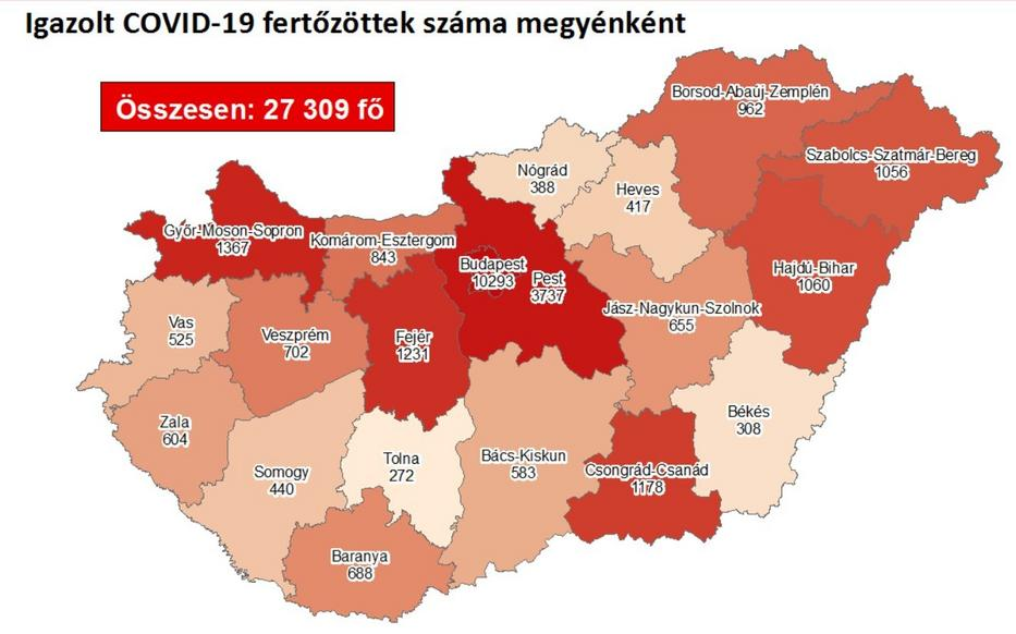 Forrás: koronavurus.gov.hu