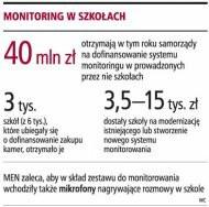 Monitoring w szkołach