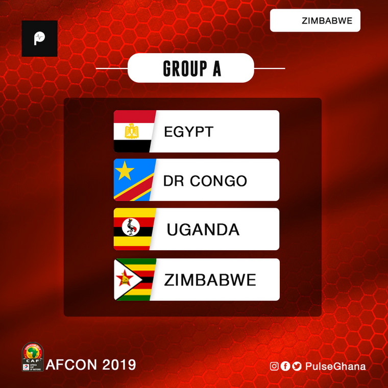 AFCON 2019 Group A