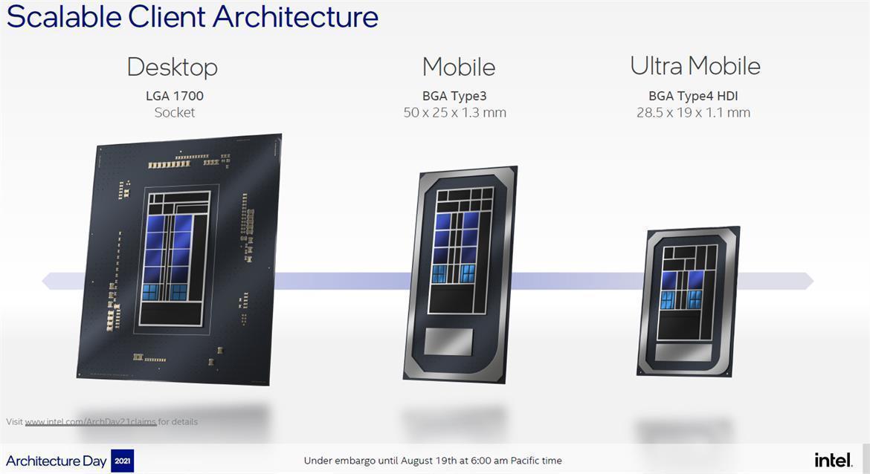 Intel procesormi Alder Lake pokryje desktop i mobilný segment.