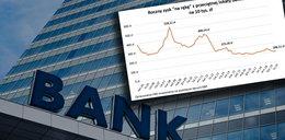 Trzymasz pieniądze w banku? Mamy złe wiadomości
