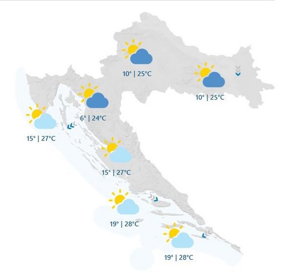 Hrvatska danas
