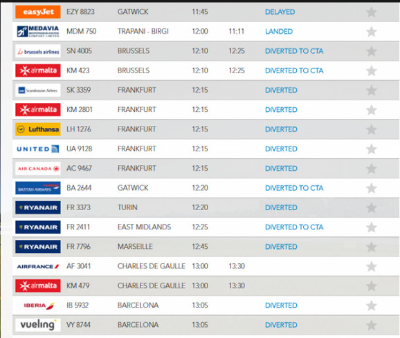 Preusmereni letovi za Maltu
